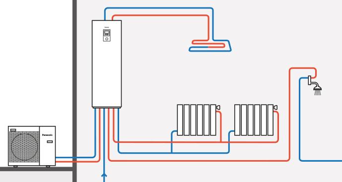 Pompa ciepła - Panasonic schemat